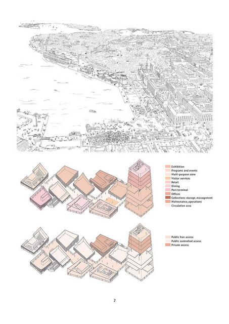 Diseño proyecto Guggenheim Helsinki